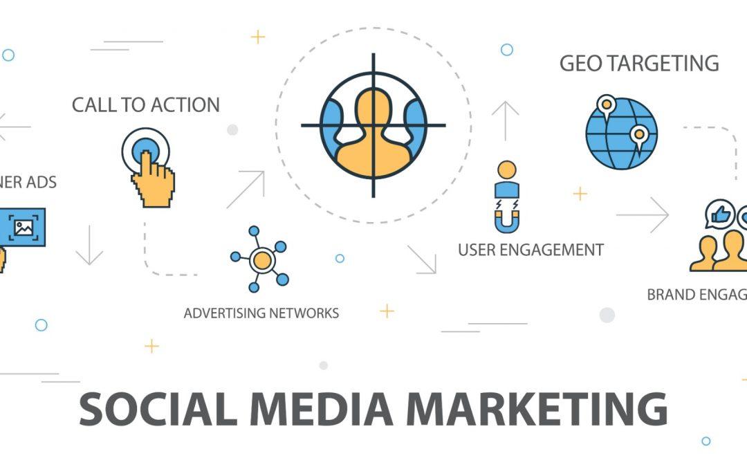 Translating Social Media Ads