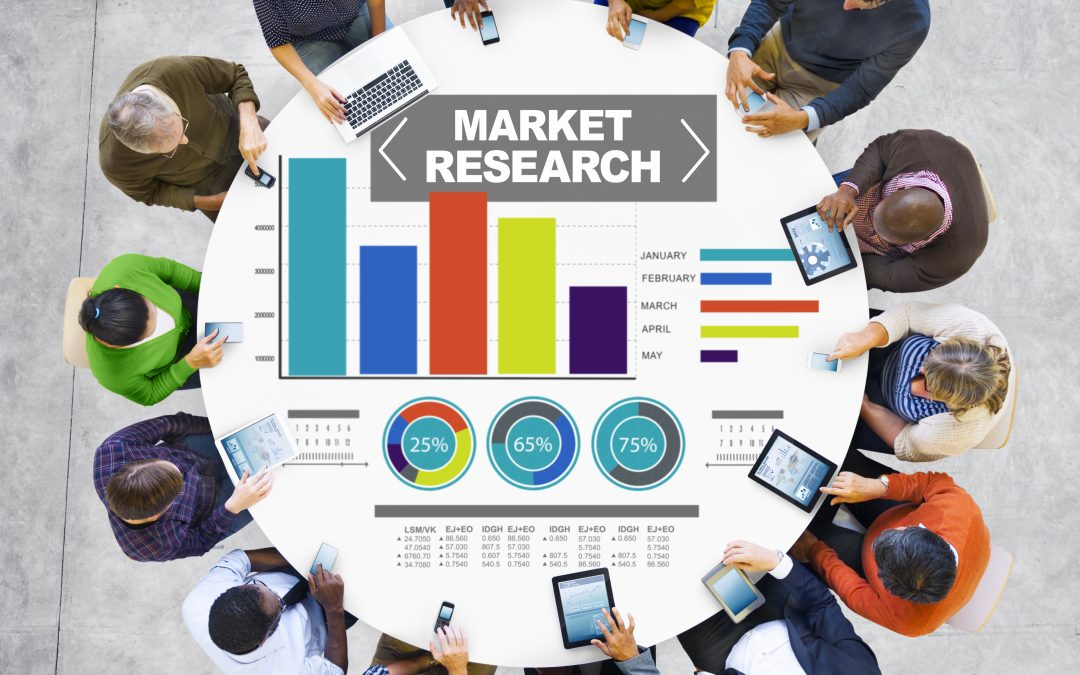Multilingual Market Research Surveys